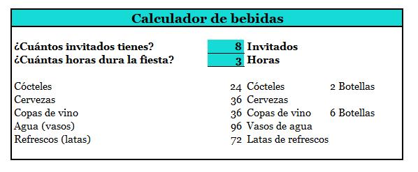 Calculador de comida